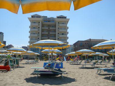 Hotel Imperial Beach